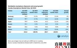 苹果二季度全球销量不及华为中国销量